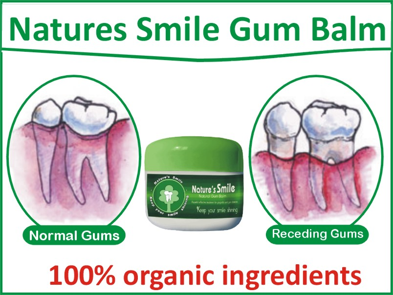Gingivitis Receding Gums Treatment At Home
